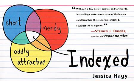 Cover von Indexed (Jessicy Hagy)
